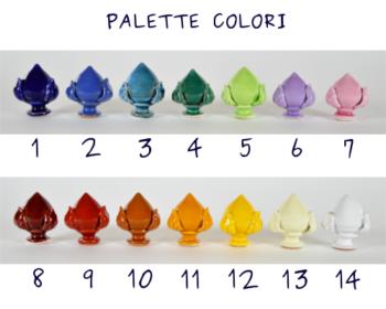 Paletta colori per la ceramica